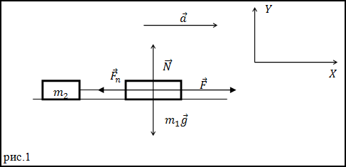 Доклад по физике второй закон ньютона 8130