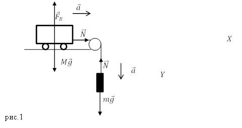 Связанные тела решение задач решение задач с помощью нескольких таблиц