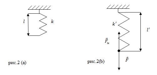 Физический смысл коэффициента жесткости пружины