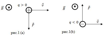 Задачи и решения сила лоренца решение задач второй признак подобия треугольников
