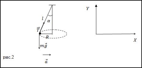 Решение задач по физике на сила натяжения ситуационные задачи по таможенному делу с решением