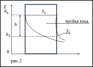 Задачи на закон бернулли с решениями решение задач по степенной функции