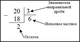 Решение задачи с неправильными дробями теория вероятности лекции решение задач