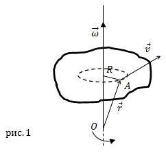 в чем измеряется угловое ускорение в физике