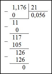 Деление десятичных дробей на натуральное число калькулятор онлайн