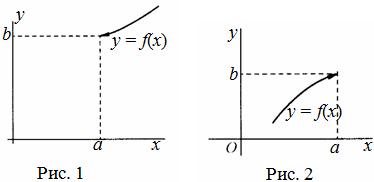 пределы левый и правый пределы функции Односторонние пределы левый и правый пределы функции